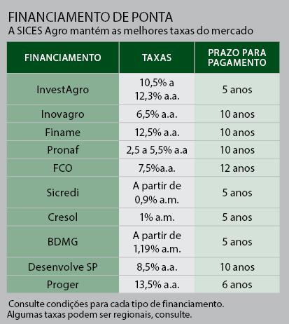 Sices (Foto: Divulgação)