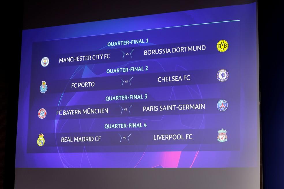 Confrontos das quartas de final da Liga dos Campeões — Foto: Reuters