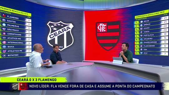 """Sérgio Xavier vê líder elétrico, e Felipe Diniz opina: """"É muito difícil segurar o Flamengo"""""""