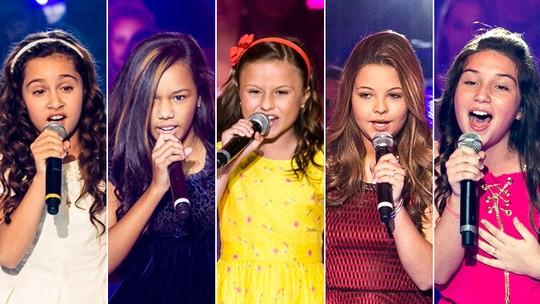 Batalhas do 'The Voice Kids' bombam na 1ª semana; confira!