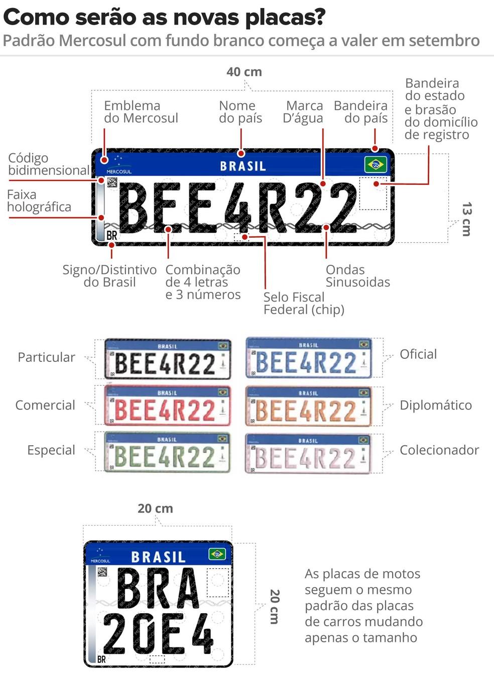 Veja como serão as novas placas de veículos no Brasil (Foto: Karina Almeida/G1)