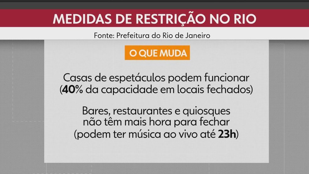 Prefeitura divulga novo decreto com novas medidas no Rio — Foto: Reprodução/TV Globo