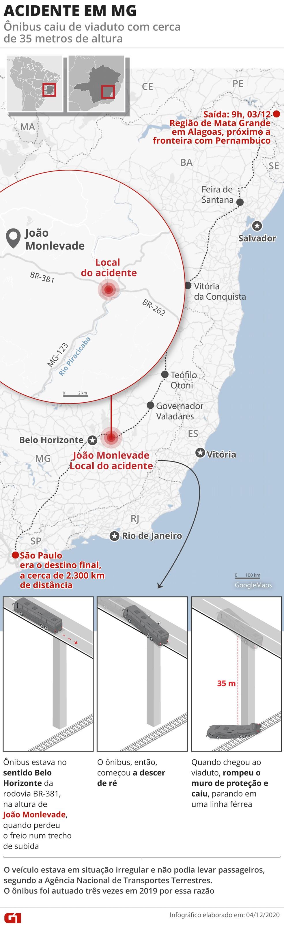 MAPA: Local do acidente com ônibus em João Monlevade (MG) — Foto: Foto: Elcio Horiuchi/G1
