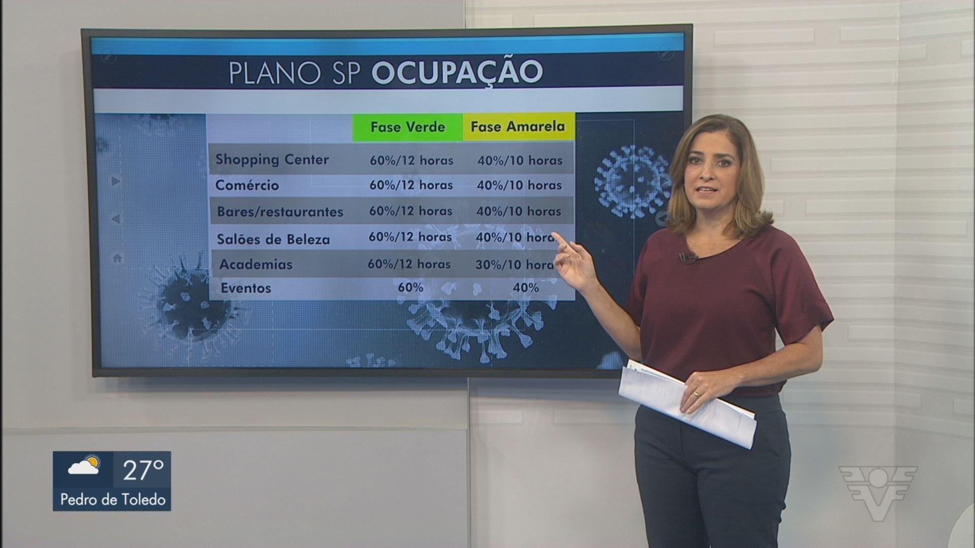 VÍDEOS: Jornal da Tribuna 2ª Edição de segunda-feira, 30 de novembro