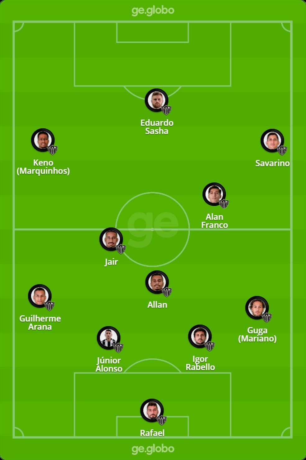 Provável Atlético para enfrentar o Santos  — Foto: ge