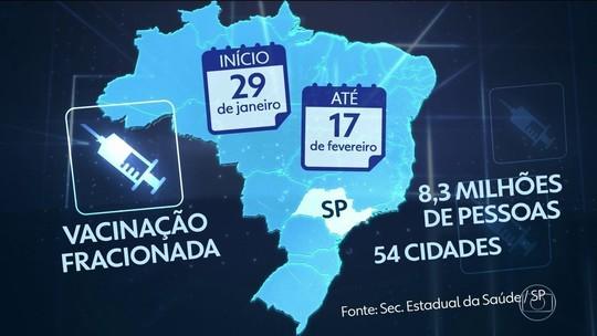 OMS amplia área de risco de febre amarela para todo o estado de SP