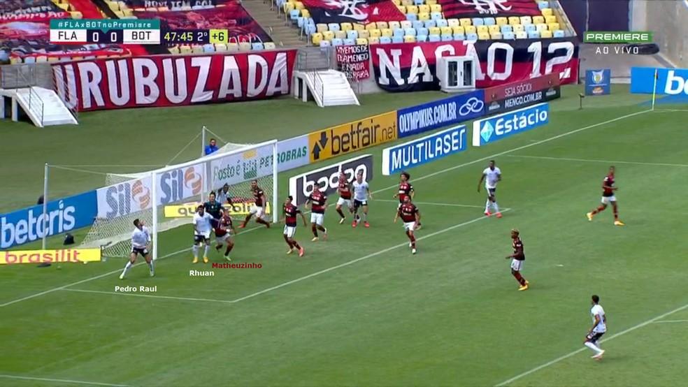 flaxbot-frame-5 Análise: empate entre Flamengo e Botafogo mostra dois times sem imaginação