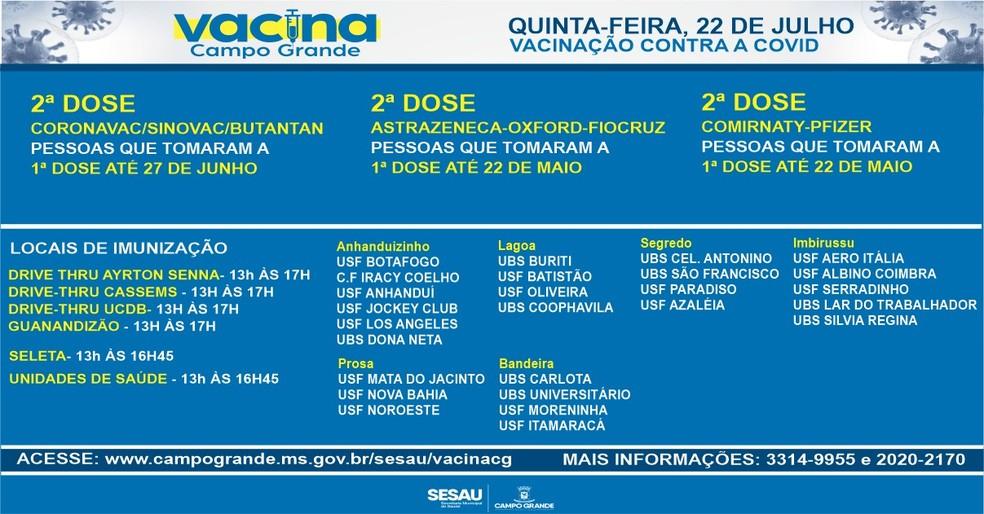 Pontos de imunização em Campo Grande, nesta quinta-feira (22).  — Foto: PMCG/Reprodução