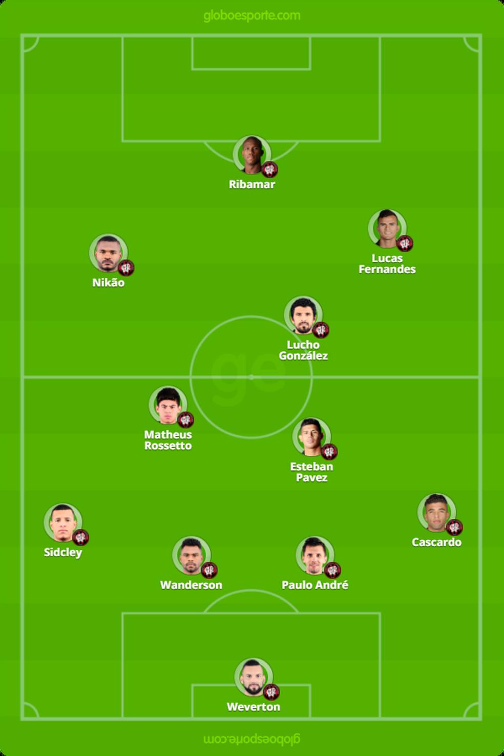 Provável escalação do Atlético-PR contra o Vasco (Foto: GloboEsporte.com)