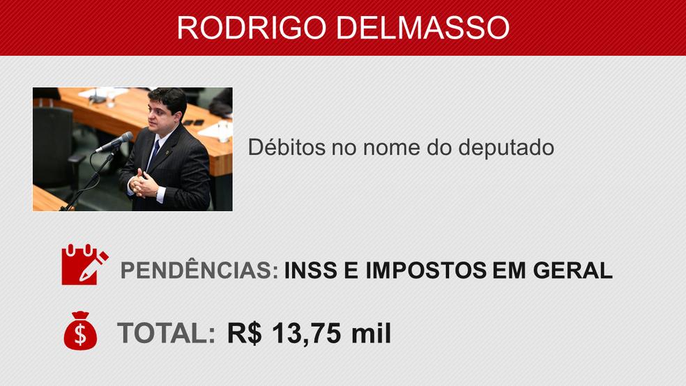 Entenda os débitos relacionados a Rodrigo Delmasso (Foto: Arte/G1)