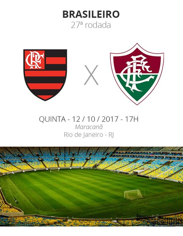 Rodada 27: tudo o que você precisa saber de Flamengo x Fluminense