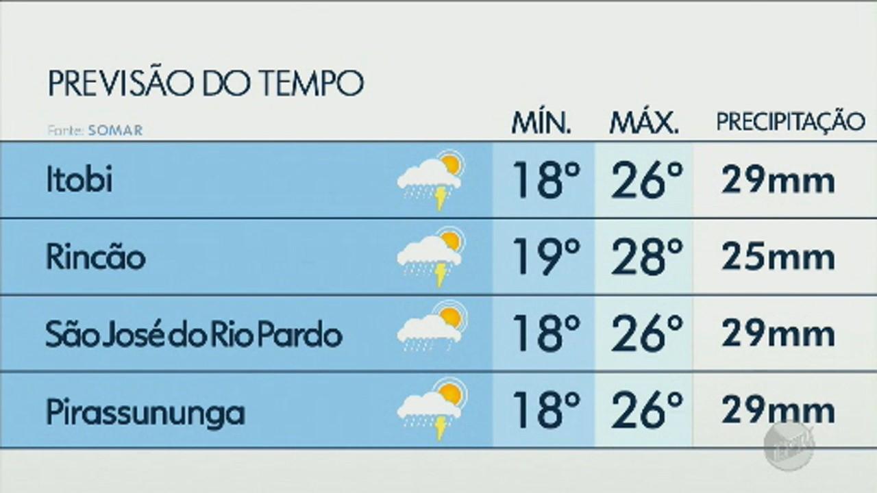 Veja como fica o tempo nas cidades da região nesta sexta-feira