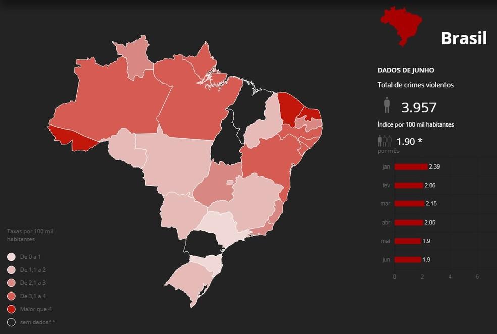 monitor da violência do 1º semestre de 2018 (Foto: Editoria de Arte/G1)