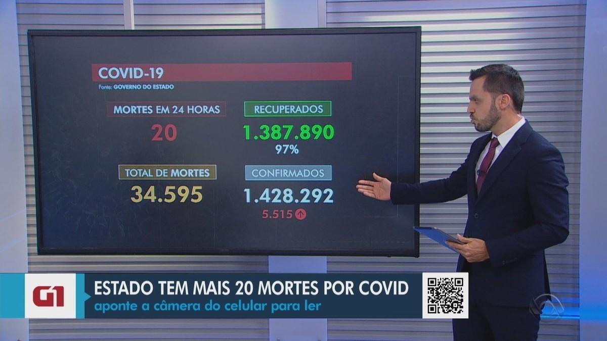 RS tem mais 20 mortes por Covid; 5 milhões de pessoas completam ciclo vacinal