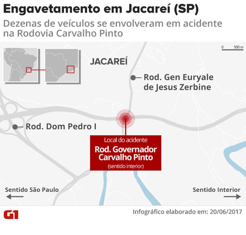 Dezenas de veículos se envolveram em acidente na Carvalho Pinto (Foto: Arte G1)