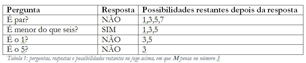 tabela_1_imbuzeiro