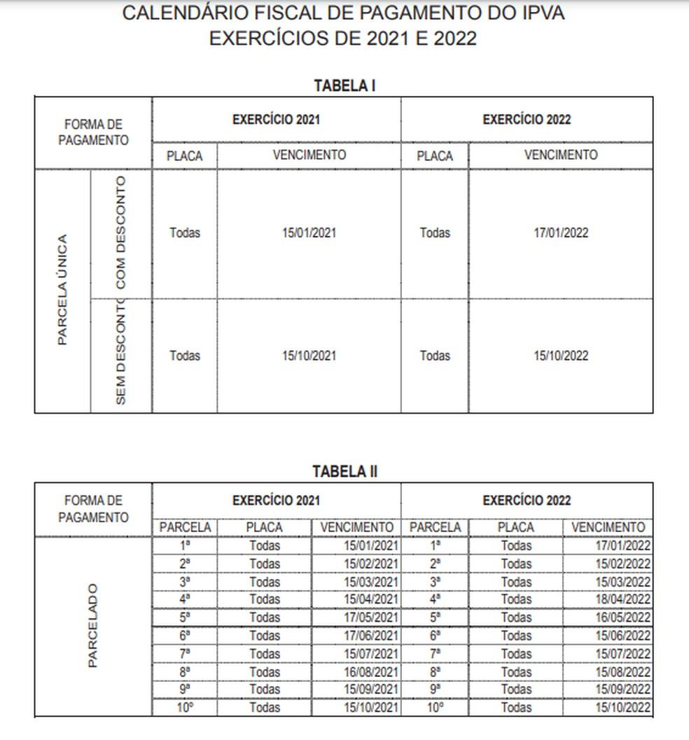 Tabela do IPVA em 2021 e 2022 — Foto: Reprodução