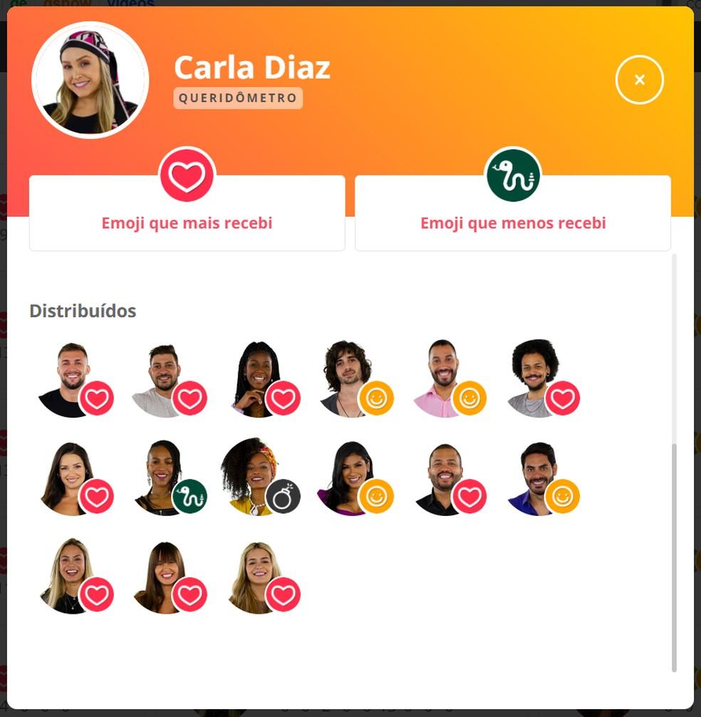 Carla Diaz — Foto: Globo