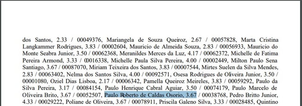 Paulo Roberto de Caldas Osório aparece em relatório de aprovados em avaliação psicológica do Metrô-DF  — Foto: Reprodução/Cespe