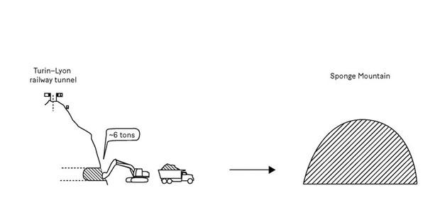 O material utilizado para construir viria das obras do túnel entre as cidades de Turim e Lyon (Foto: Designboom/ Reprodução)