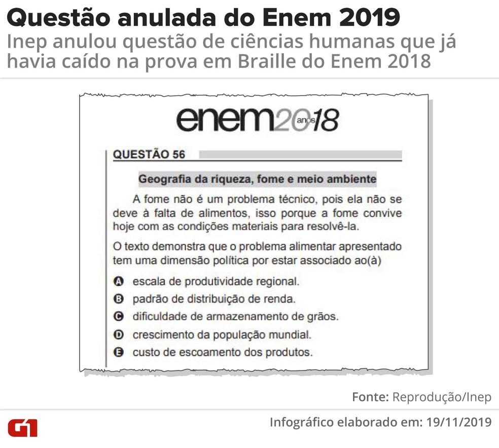 Veja a questão 56 da prova laranja do Enem 2018, que acabou aparecendo no Enem 2019; por causa da falta de ineditismo da questão, ela foi anulada pelo Inep — Foto: Rodrigo Sanches/G1