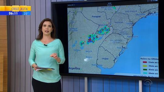 Semana começa com previsão de chuva no Rio Grande do Sul