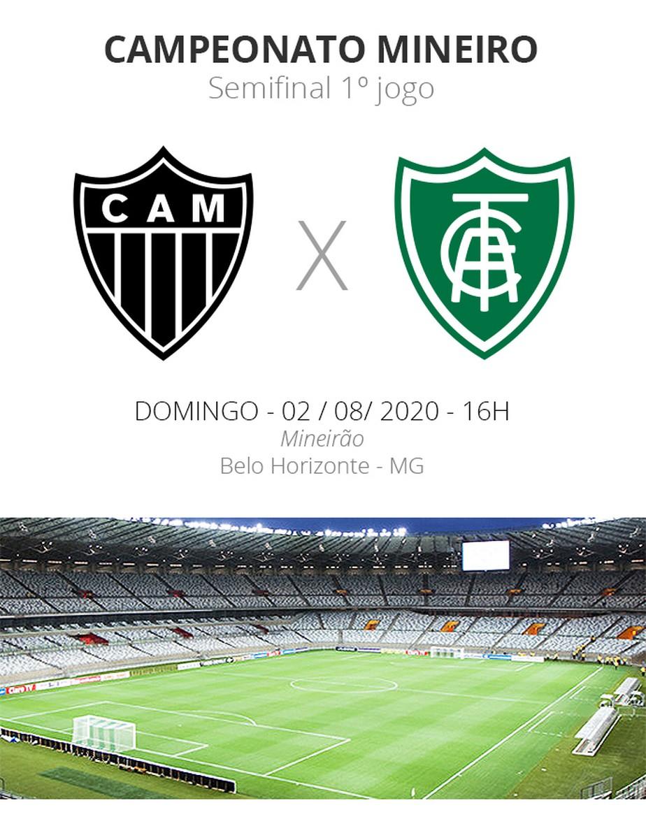 Atletico Mg X America Mg Veja Onde Assistir Escalacoes Desfalques E Arbitragem Campeonato Mineiro Ge