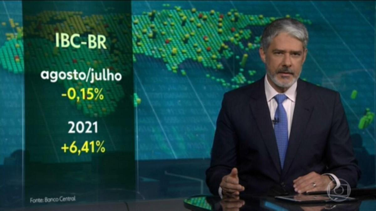 'Prévia' do PIB do Banco Central registra queda de 0,15% em agosto