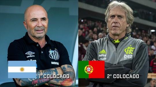 """Cleber Machado fala sobre a presença de técnicos estrangeiros no Brasil """"Qual é o problema?"""""""