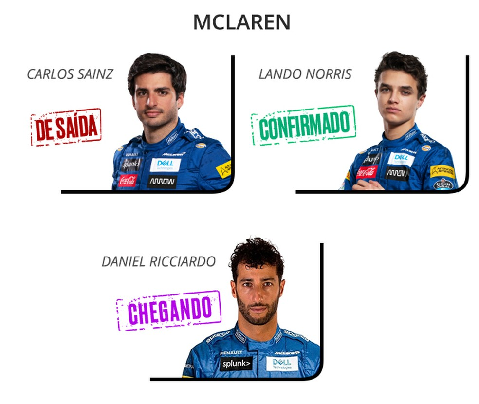 McLaren F1 2021 — Foto: Infoesporte