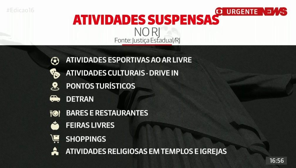 Justiça suspende trechos de decretos que flexibilizavam isolamento social — Foto: Reprodução/GloboNews