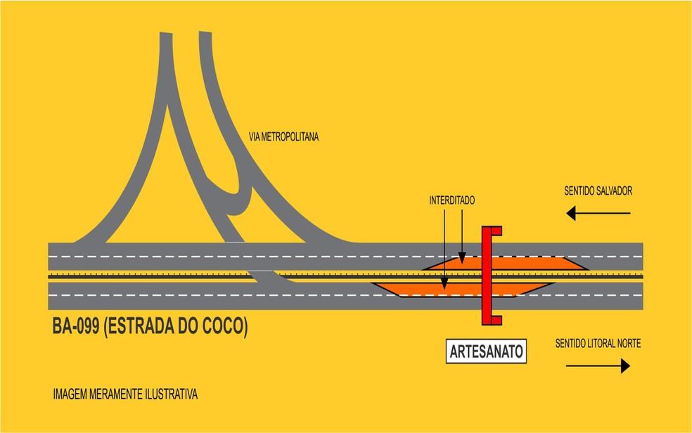 BA-099 terá interdição temporária para instalação de passarela (Foto: Divulgação/Bahia Norte)