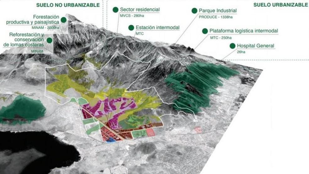 Projeto da Cidade Bicentenário elaborado pelo governo do Peru — Foto: Divulgação/BBC