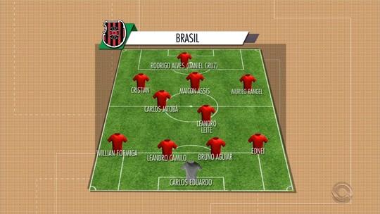 Brasil entra em campo hoje à noite pela série B