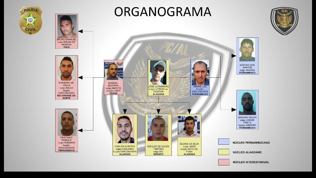 Polícia detalha como funcionava organização criminosa alvo de operação que deixou 11 suspeitos mortos em AL
