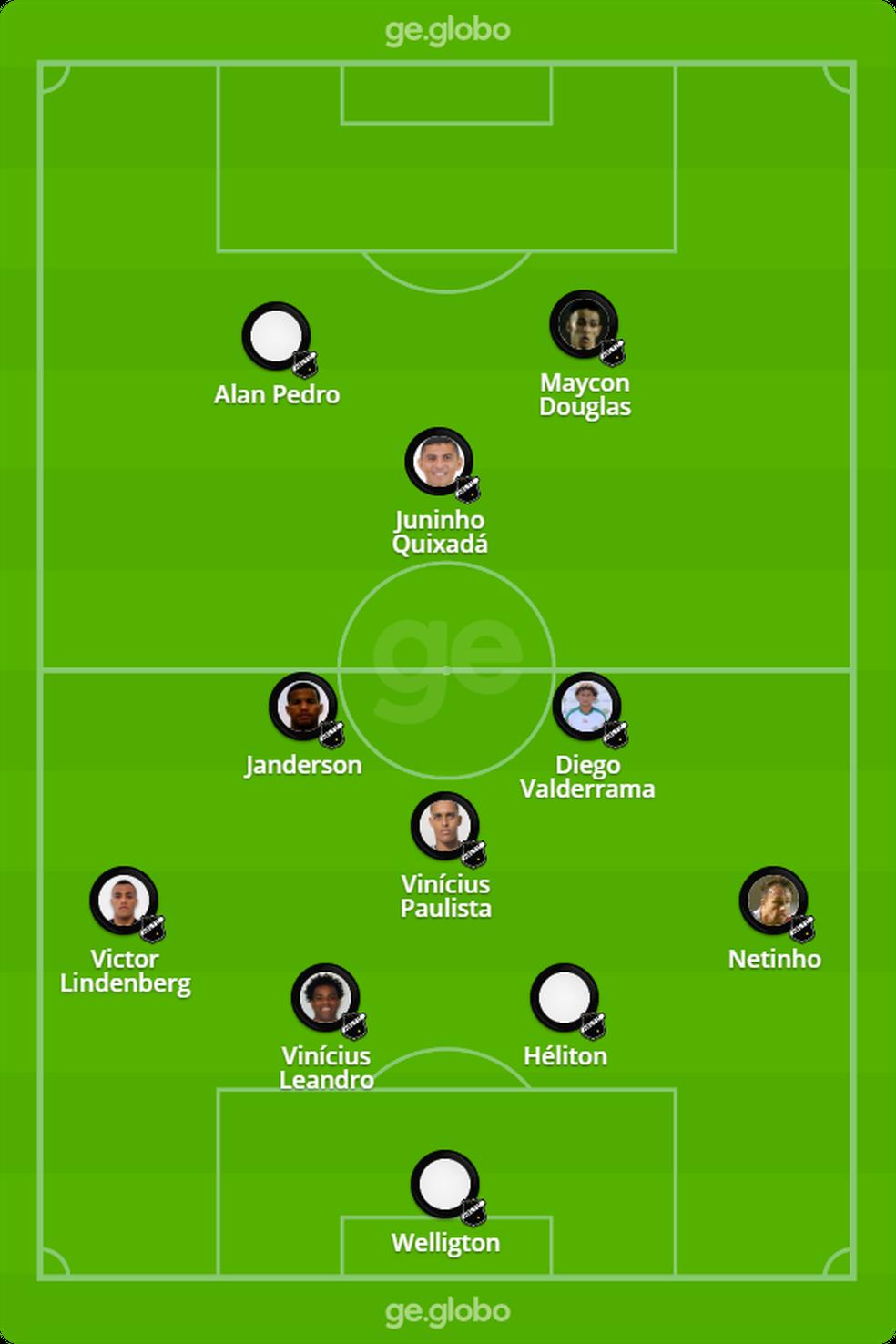 Provável escalação do ABC contra o Botafogo — Foto: ge