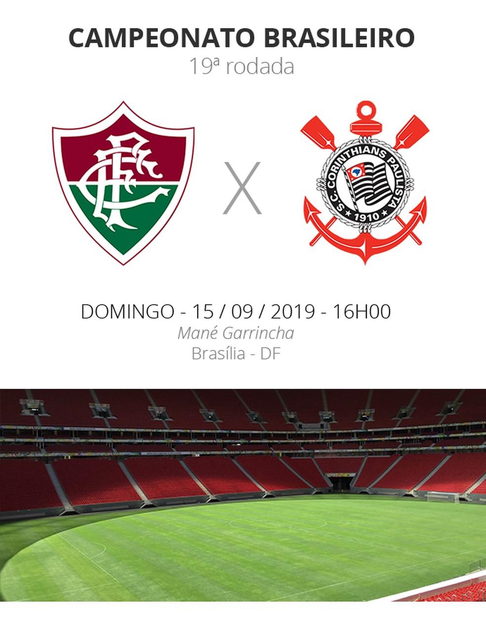 Fluminense X Corinthians Tudo O Que Você Precisa Saber