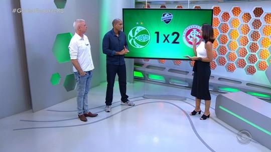 Súmula de Juventude x Inter aponta Luiz Carlos Winck como causador de confusão