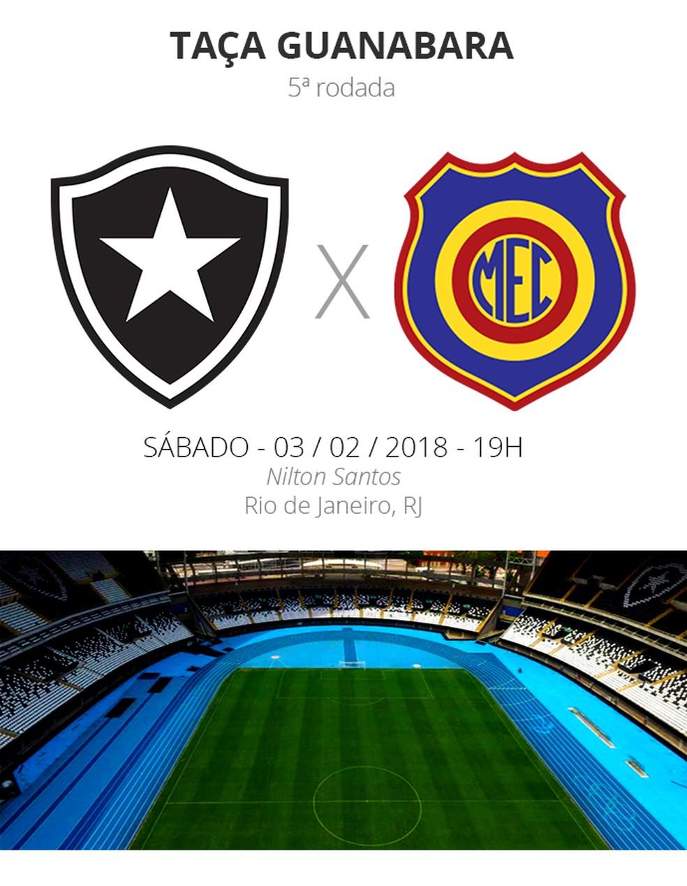 Botafogo x Madureira - Campeonato Carioca 2018 (Foto: Infoesporte)