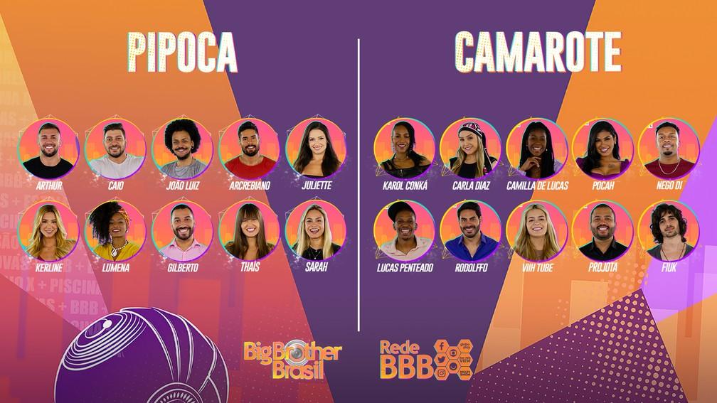 Confira quem são os participantes do BBB21 — Foto: Globo