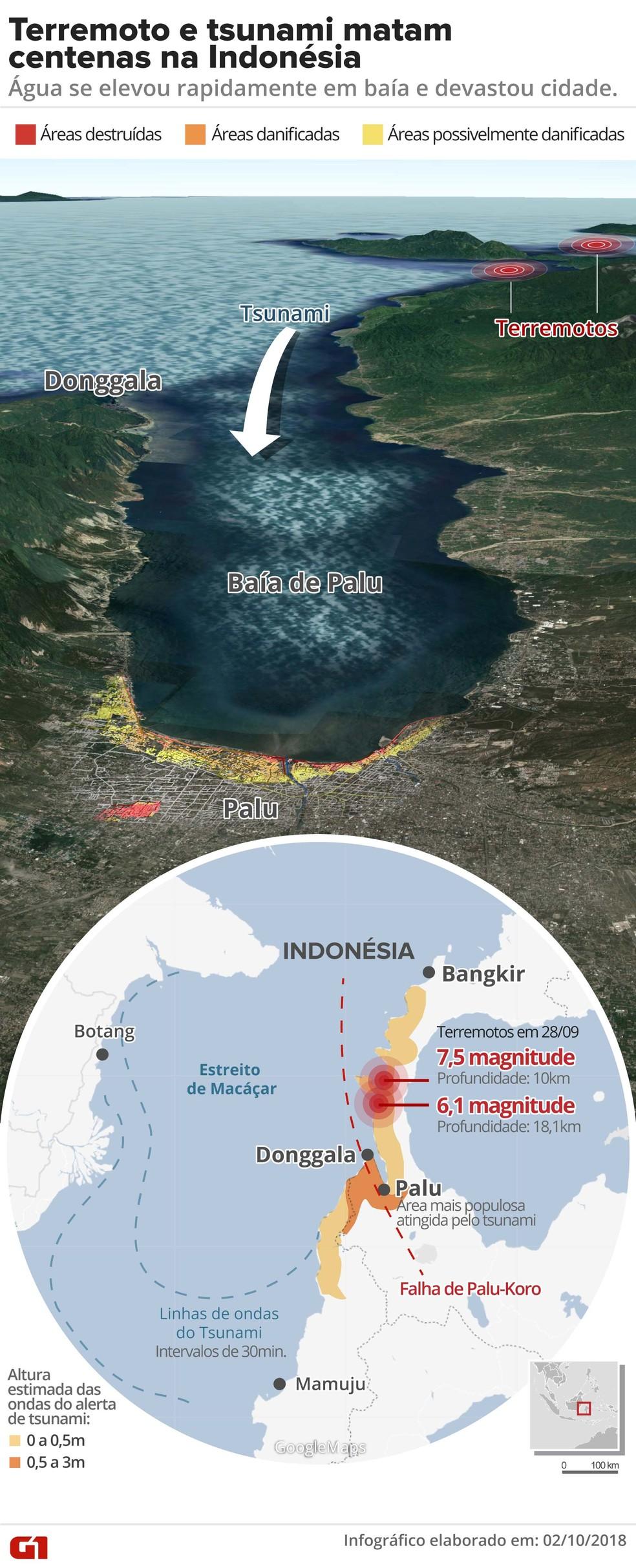 Mapa mostra como aconteceu o tsunami na Indonésia — Foto: Infografia: Juliane souza e Roberta Jaworski