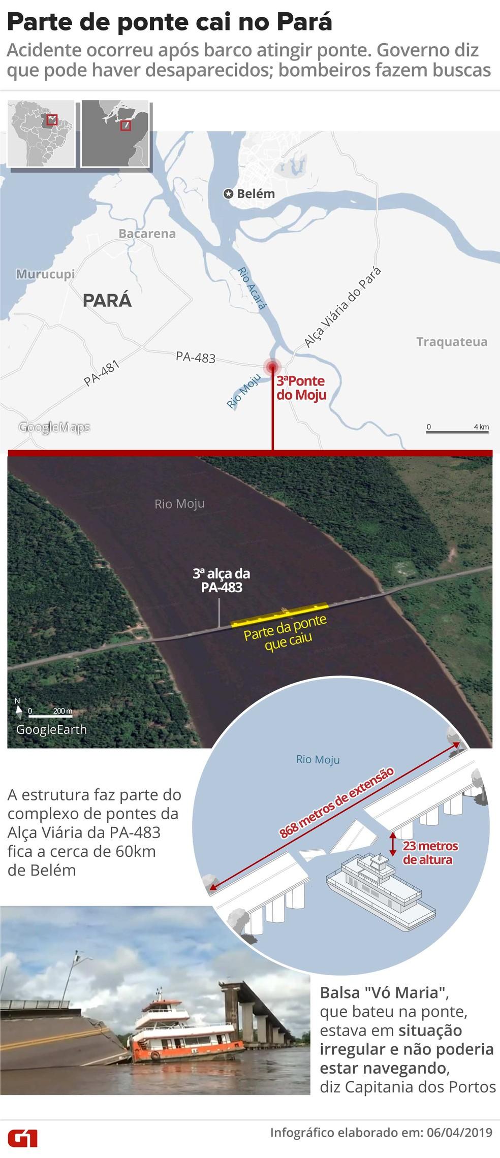 Ponte cai no Pará — Foto: Igor Estrella/G1