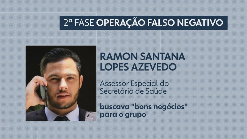Ramon Santana Lopes Azevedo — Foto: TV Globo/Reprodução
