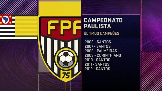 Seleção SporTV analisa últimos campeões paulista desde 2005
