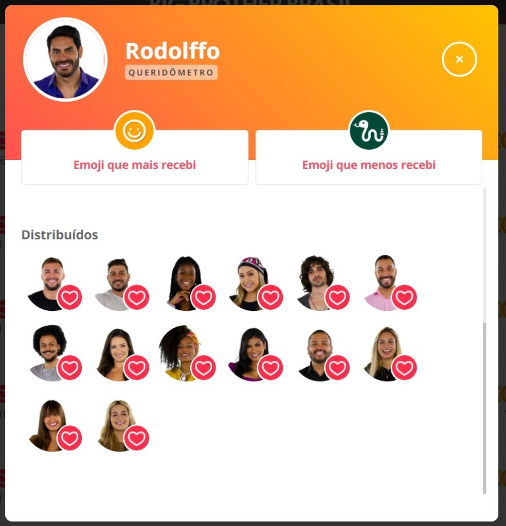 Rodolffo — Foto: Globo