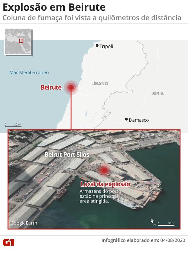 Veja como era a região portuária de Beirute antes da explosão