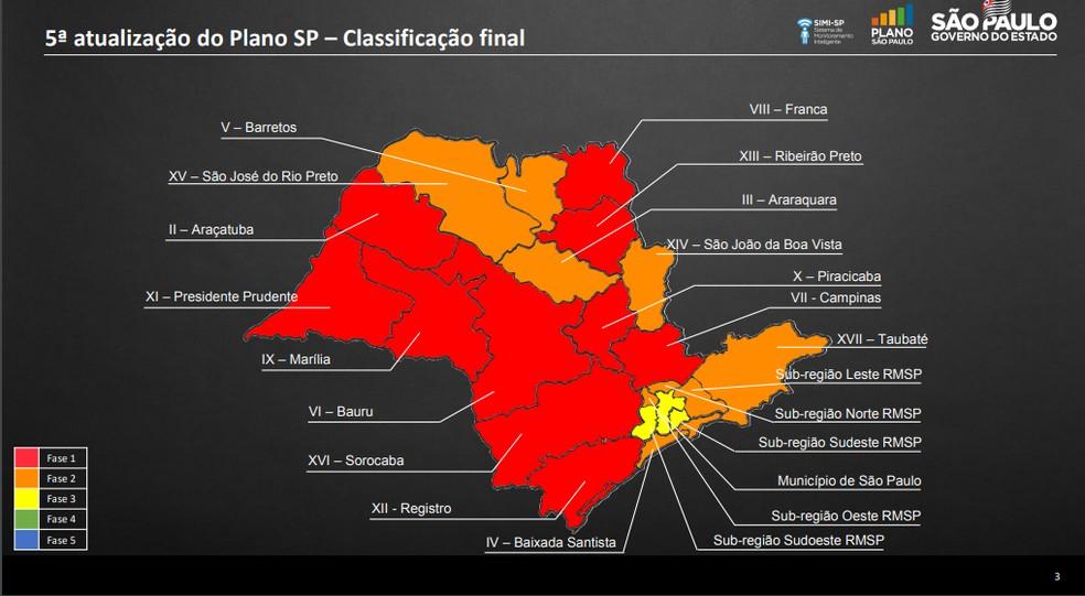 Mapa do Plano São Paulo para fases da quarentena na atualização desta sexta-feira (3 de julho) — Foto: Reprodução/Governo de São Paulo