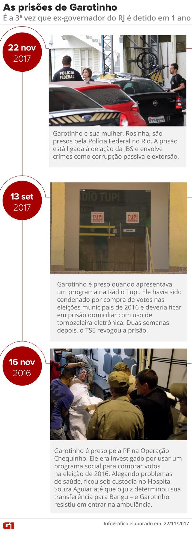 Arte mostra as 3 prisões de Anthony Garotinho em 1 ano (Foto: Claudia Peixoto/G1)