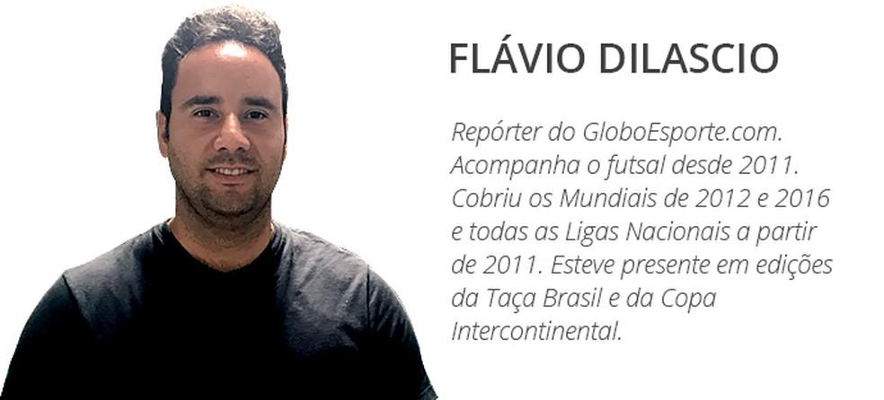 Blog Mundo do Futsal - Flávio Dilascio (Foto: Arte)