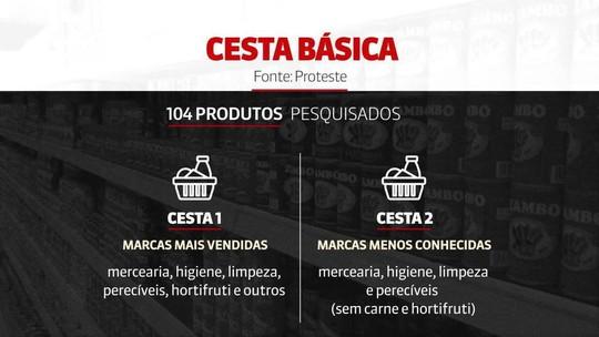 Preços entre produtos alimentícios podem ter variação de até 67%